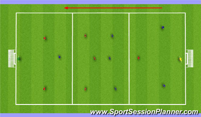 Football/Soccer Session Plan Drill (Colour): Small sided game - passing
