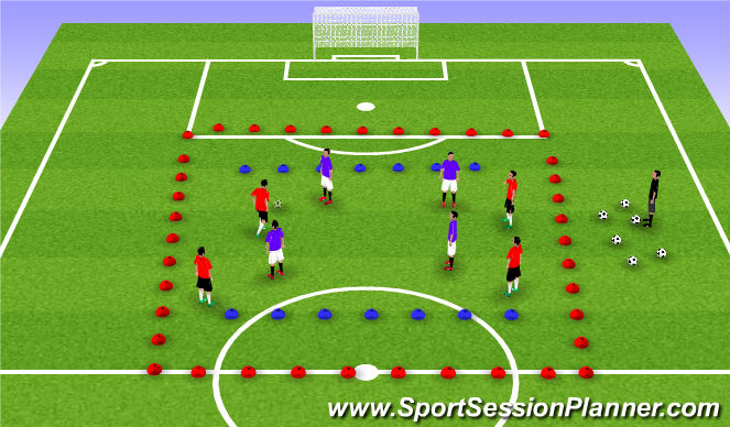 Football/Soccer Session Plan Drill (Colour): Small Sided End Zone Game