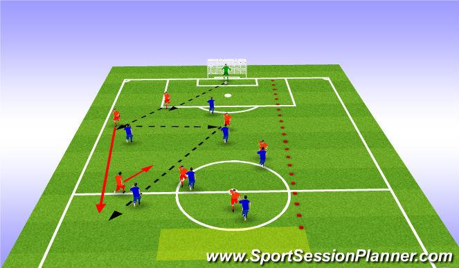 Football/Soccer Session Plan Drill (Colour): Right Back Overlap