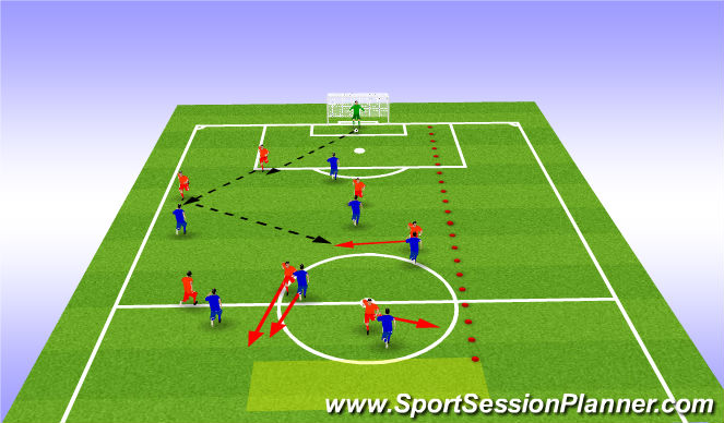 Football/Soccer Session Plan Drill (Colour): Right Back Playing Inside