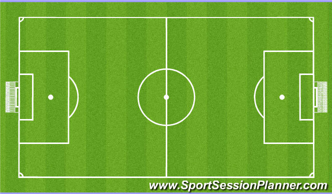Football/Soccer Session Plan Drill (Colour): Gameplay + Fitness