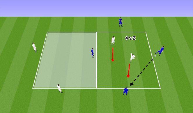 Football/Soccer Session Plan Drill (Colour): 4 V 2 Transition. Phase 1