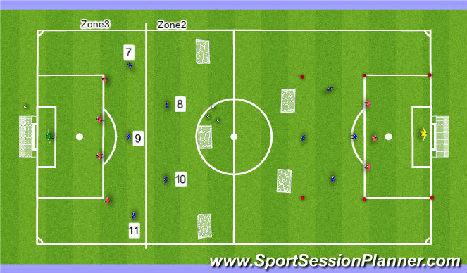 Football/Soccer Session Plan Drill (Colour): Stage2: Orientation Phase