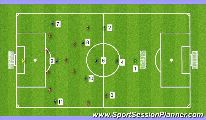 Football/Soccer Session Plan Drill (Colour): Stage3: Learning Phase