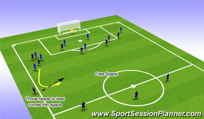 Football/Soccer Session Plan Drill (Colour): Throw-in