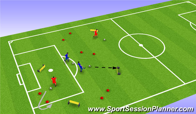 Football/Soccer Session Plan Drill (Colour): Technique: Dribbling/Turning/Passing