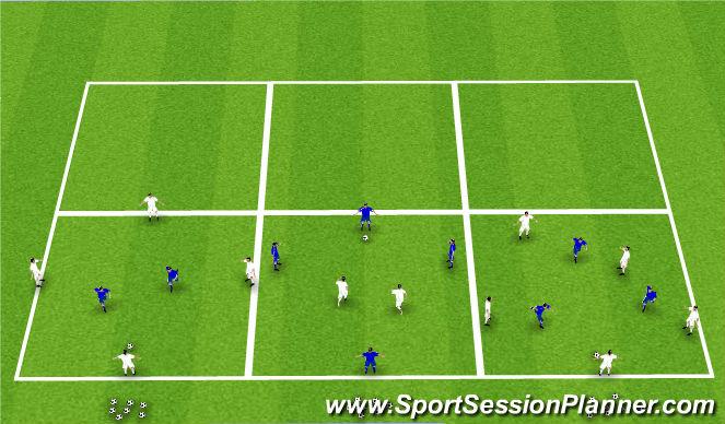 Football/Soccer Session Plan Drill (Colour): Rondo's to progress / att. space