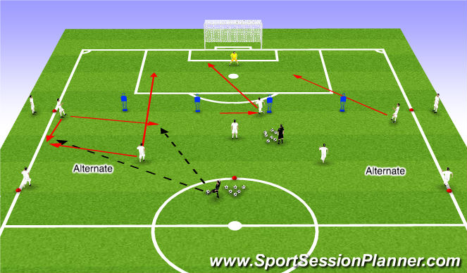 Football/Soccer Session Plan Drill (Colour): Underlap / Overlap