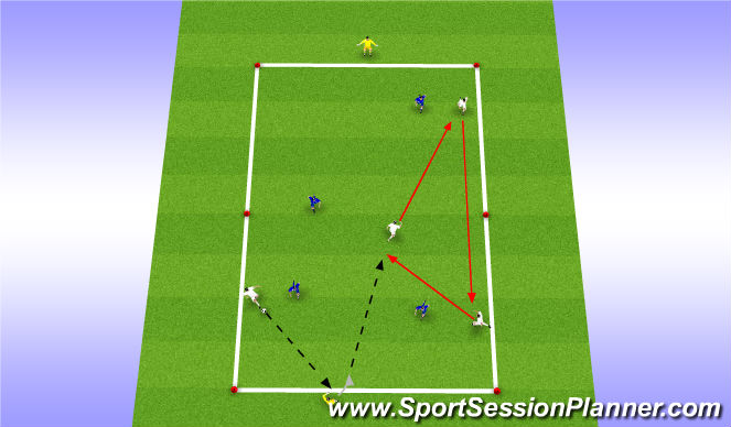 Football/Soccer Session Plan Drill (Colour): Directional Possession 4 vs 4 + 2