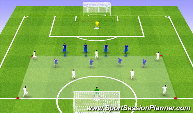 Football/Soccer Session Plan Drill (Colour): Possession to get in behind