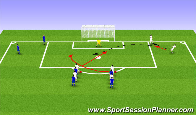 Football/Soccer Session Plan Drill (Colour): Finishing Headers