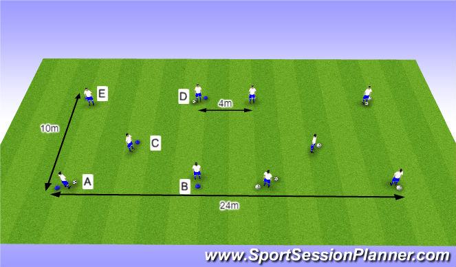 Football/Soccer Session Plan Drill (Colour): O12 - W36 (1) - H3 Snel voetenwerk