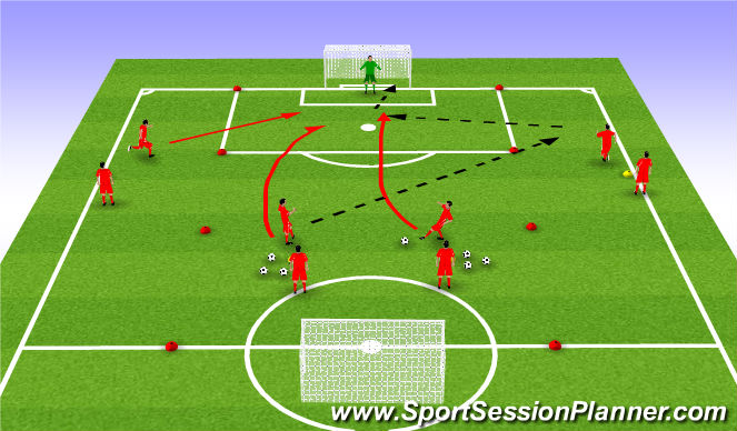 Football/Soccer Session Plan Drill (Colour): Shooting Technique