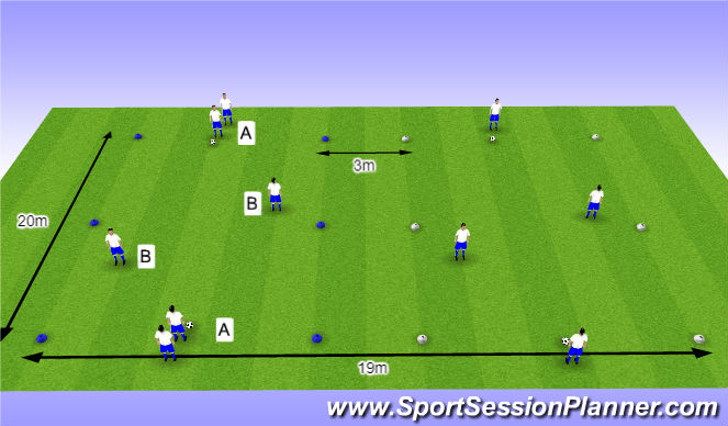 Football/Soccer Session Plan Drill (Colour): O12 - W36 (1) - H5 Schijn- en passeerbewegingen