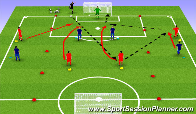 Football/Soccer Session Plan Drill (Colour): Shooting Skill