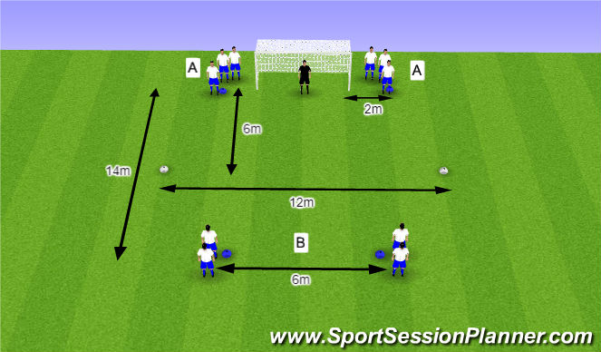 Football/Soccer Session Plan Drill (Colour): O12 - Afwerken