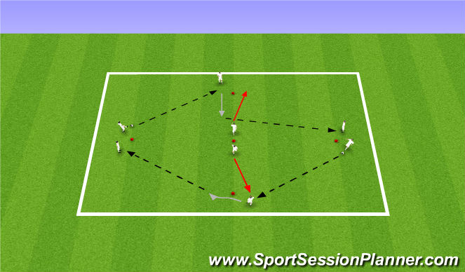 Football/Soccer Session Plan Drill (Colour): Passing and Recieving - Rec Pressure