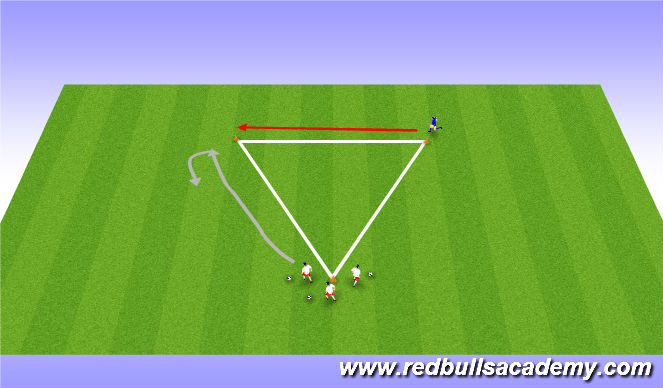 Football/Soccer Session Plan Drill (Colour): Techncial semi - opposed