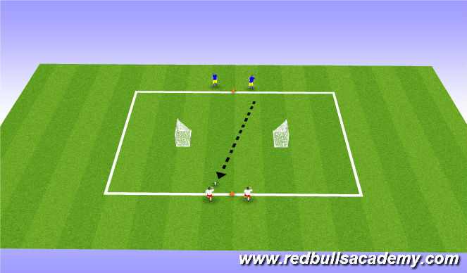 Football/Soccer Session Plan Drill (Colour): 2 vs 2 conditioned game