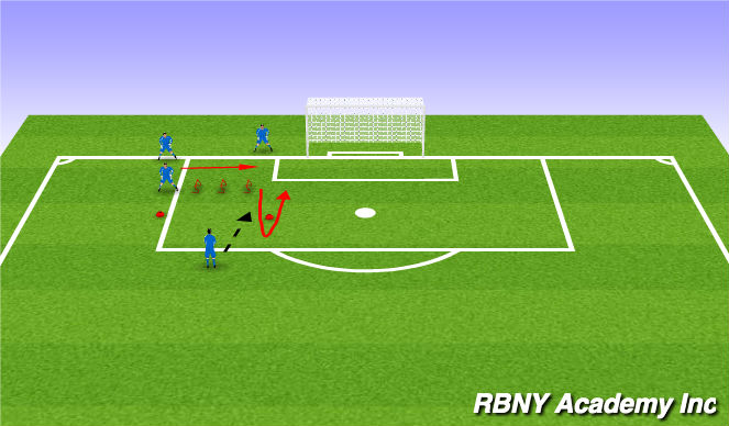 Football/Soccer Session Plan Drill (Colour): Lateral Footwork