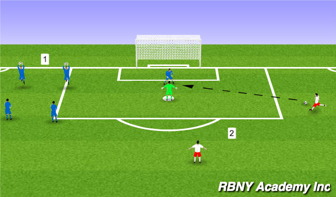 Football/Soccer Session Plan Drill (Colour): High Balls and Punches