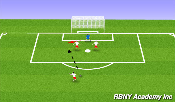 Football/Soccer Session Plan Drill (Colour): Obstructed Shots