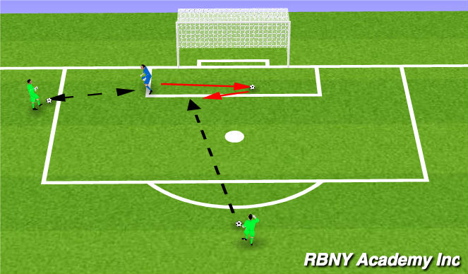 Football/Soccer Session Plan Drill (Colour): Low and Mid-level