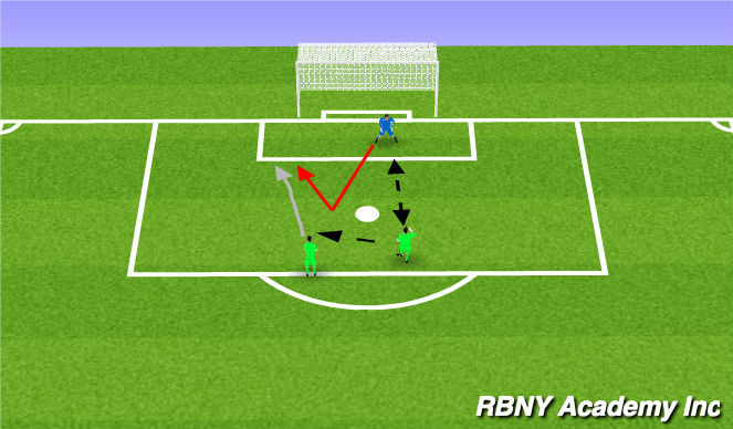 Football/Soccer Session Plan Drill (Colour): Stalking