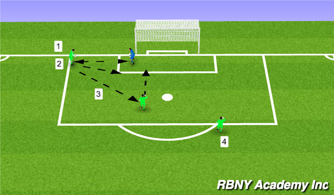 Football/Soccer Session Plan Drill (Colour): Cut backs