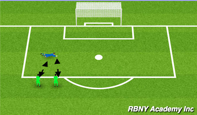 Football/Soccer Session Plan Drill (Colour): Core Activation