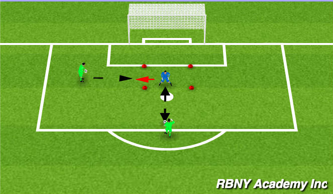 Football/Soccer Session Plan Drill (Colour): Distribution and Crossovers