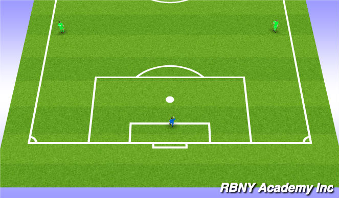 Football/Soccer Session Plan Drill (Colour): Distribution