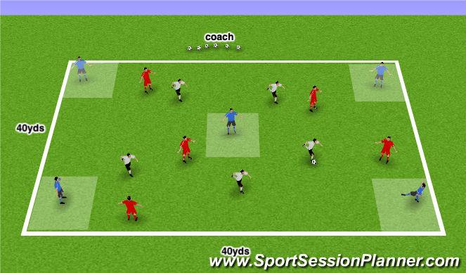 Football/Soccer Session Plan Drill (Colour): SSG: 10v5 Transition