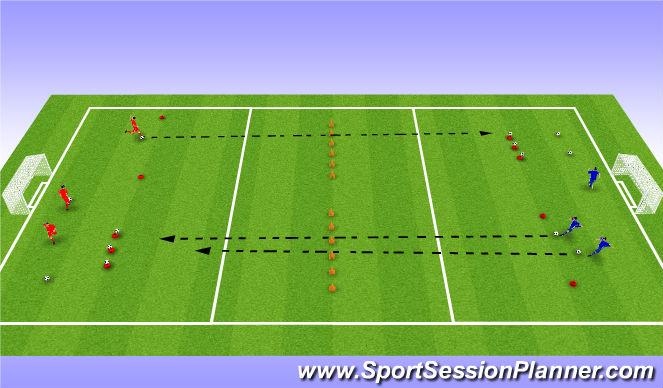 Football/Soccer Session Plan Drill (Colour): Arrival: Long range skittles