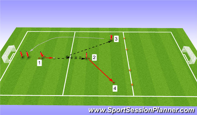 Football/Soccer Session Plan Drill (Colour): Skill: Y-Passing 01