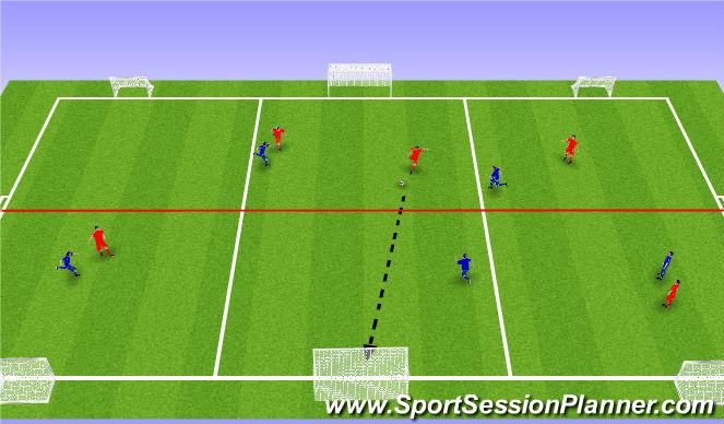 Football/Soccer Session Plan Drill (Colour): SSG: Shooting 6 Goal