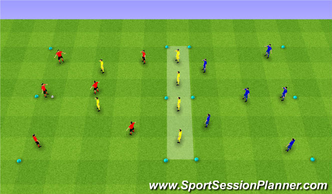 Football/Soccer Session Plan Drill (Colour): Possession: 6v6+6