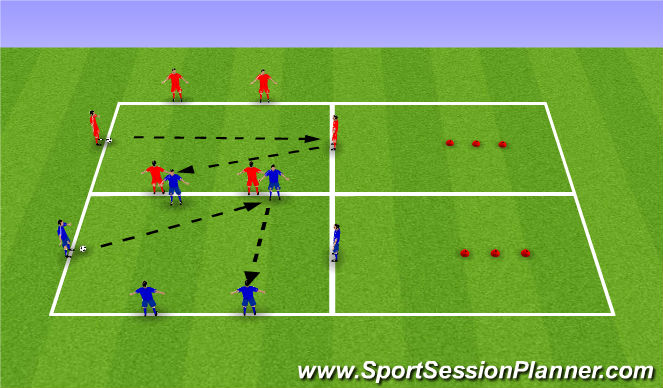 Football/Soccer Session Plan Drill (Colour): One-Touch Progression