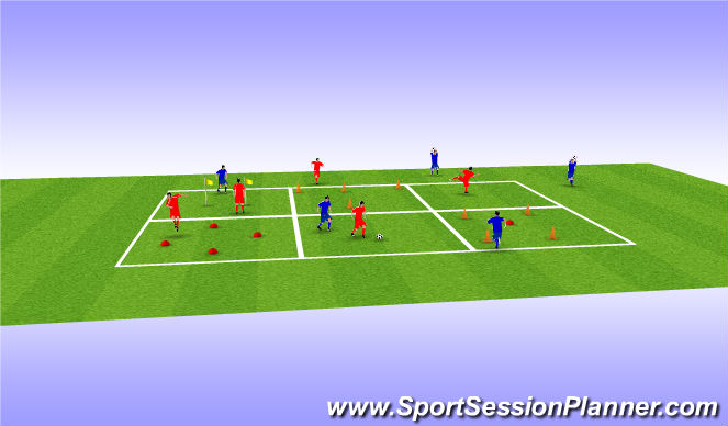 Football/Soccer Session Plan Drill (Colour): Agility Training