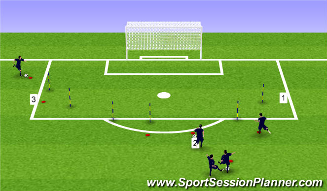 Football/Soccer Session Plan Drill (Colour): Finishing Station 1