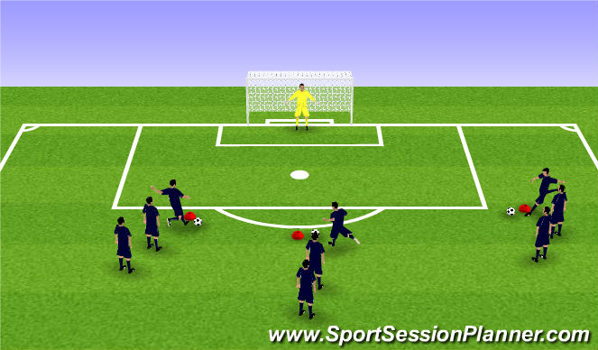 Football/Soccer Session Plan Drill (Colour): Finishing Station 2