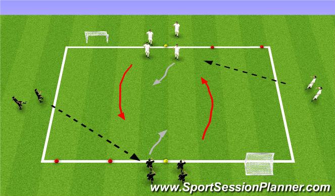 Football/Soccer Session Plan Drill (Colour): Stage 2: 1v1/2v2 transition