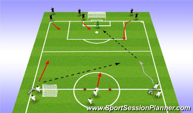 Football/Soccer Session Plan Drill (Colour): 3v3 Transition