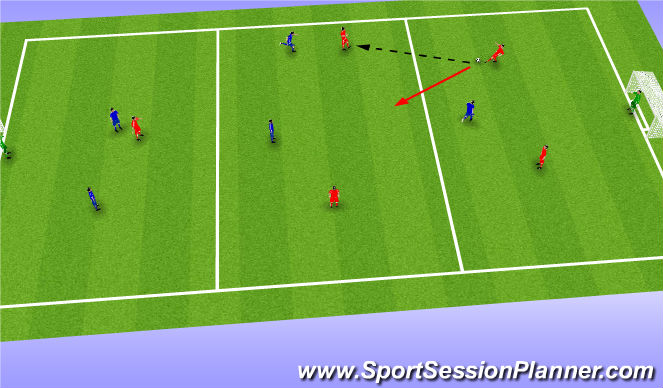 Football/Soccer Session Plan Drill (Colour): Game-Related Drill