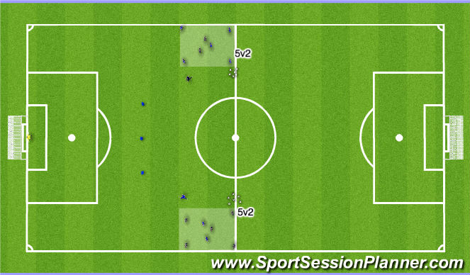 Football/Soccer Session Plan Drill (Colour): Entry ball to early service