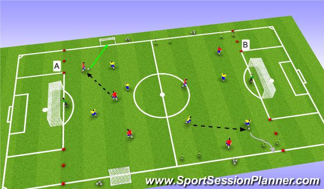 Football/Soccer Session Plan Drill (Colour): Activity III: 4v4+1 / 6v6