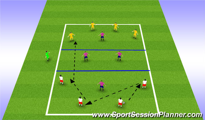 Football/Soccer Session Plan Drill (Colour): Station 1:Through the gap