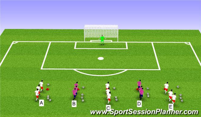 Football/Soccer Session Plan Drill (Colour): Station 2:Shooting to 2v1,2v2,3v2