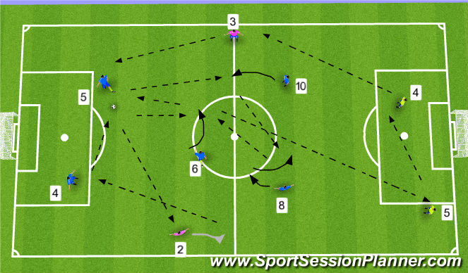 Football/Soccer Session Plan Drill (Colour): Warm Up Passing Sequence