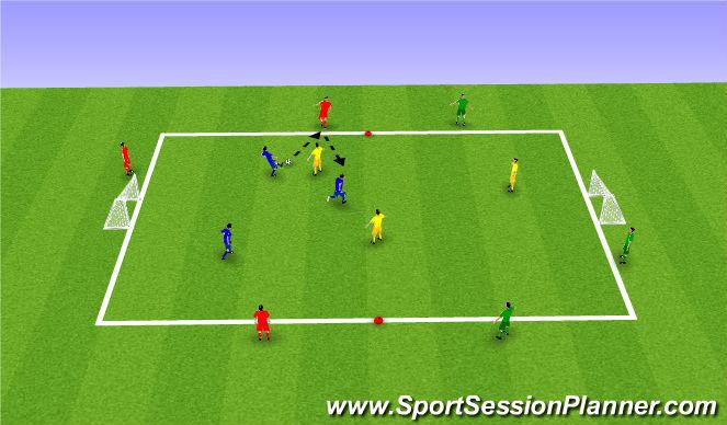 Football/Soccer Session Plan Drill (Colour): 3v3+6